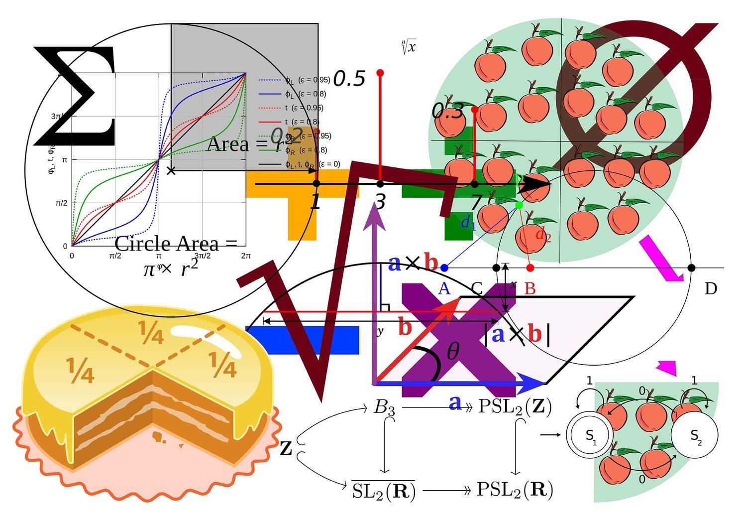 Társkereső weboldal matematikai